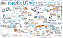 graphical recording by Kelly Kingman of Globalising Content for an International Audience presentation