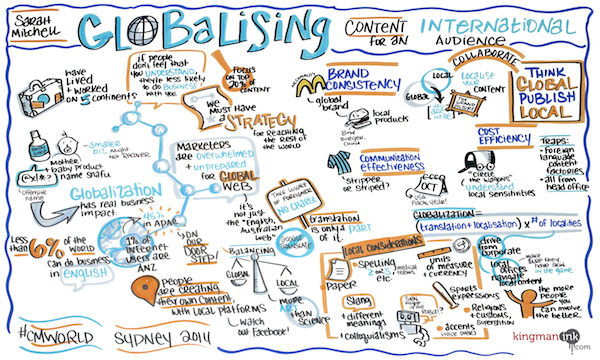 Graphical Recording of Globalising Content for an International Audience presentation